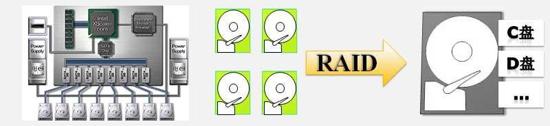 RAID 架构示意图