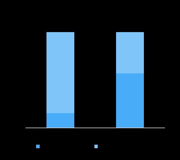 西部数据发布大容量与高耐久WD Purple Pro 应对AI时代智慧视频的存储