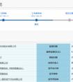 上海芯导电子科技股份有限公司IPO过会