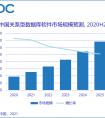 IDC《2020年下半年中国关系型数据库软件市场数据跟踪报告》:市场空前活跃