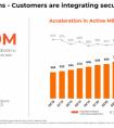 安全厂商Palo Alto第四季度财报超预期,收入增长