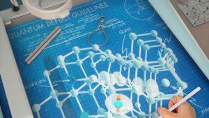 阿贡国家实验室描述特殊的量子比特材料蓝图