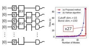 一种新方法,减少量子计算的光子量子方法的计算时间