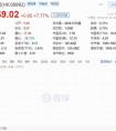 港股高开逾7%,联想上市申请获上交所受理