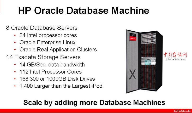 急速提升与全方位优化-Exadata与数据仓库(图三)