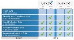 浅谈EMC VNX存储系统