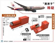 澳总理:确认信号来自MH370黑匣子