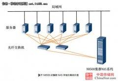 高效、低成本,华为集群NAS存储助力浙江省图书馆