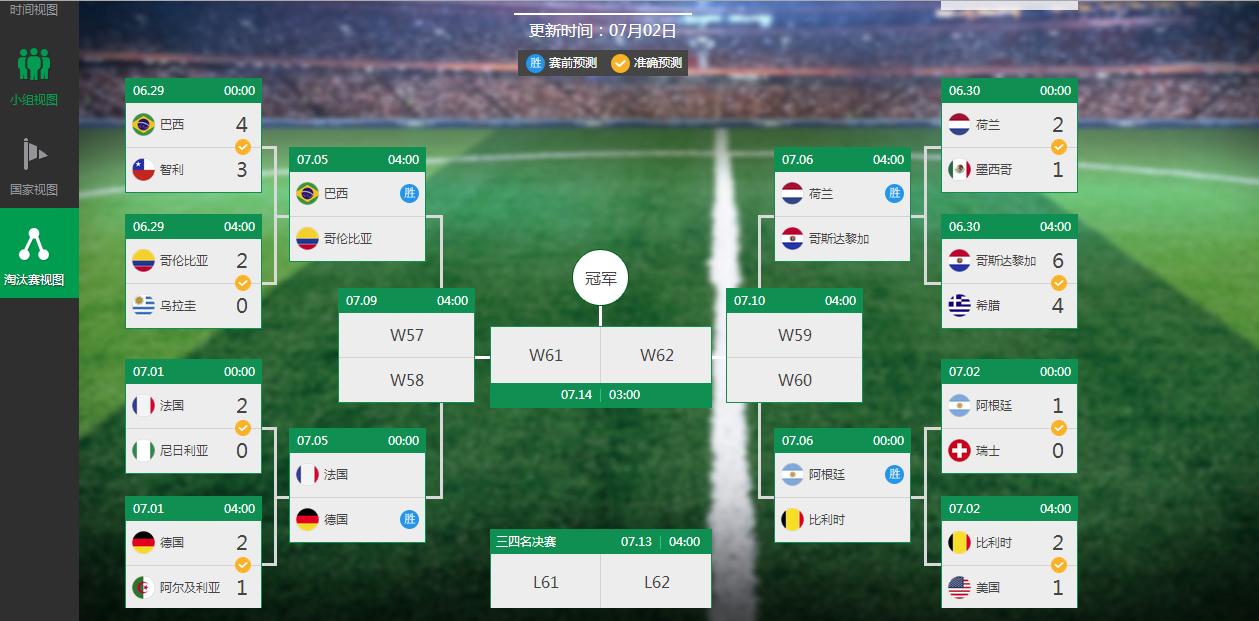 世界杯足球竞猜神器:微软语音助手Cortana