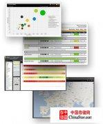 MongoDB迎来原生数据分析功能