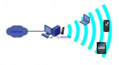 基于开源路由技术的低功耗无线路由器研究