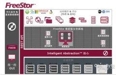飞康发布业界首个软件定义的融合数据保护方案