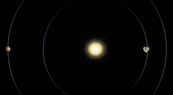 火星、太阳和地球三点一线 火星探测器将失联