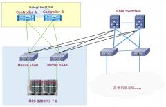 安靠科技:DT时代 如何解决传统数据中心能耗升级?