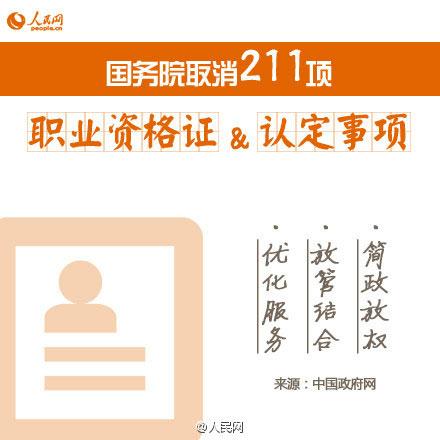 211项职业资格取消 十大含金量最高证书曝光