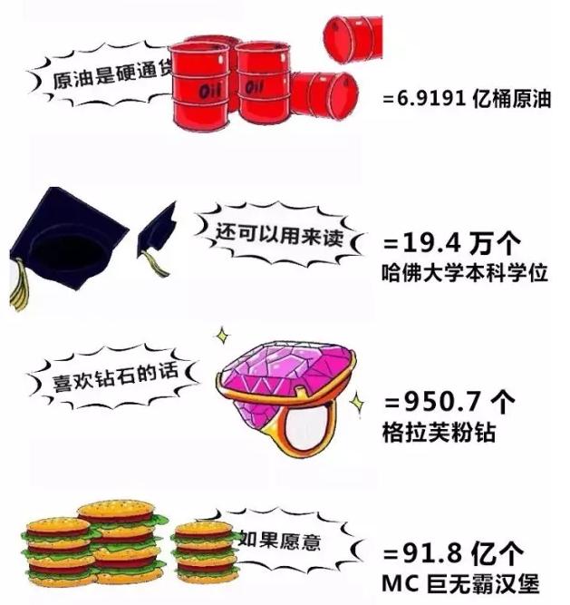 一张图看首富王健林到底多有钱
