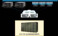 HDS助姜堰搭建三级教育信息网络平台