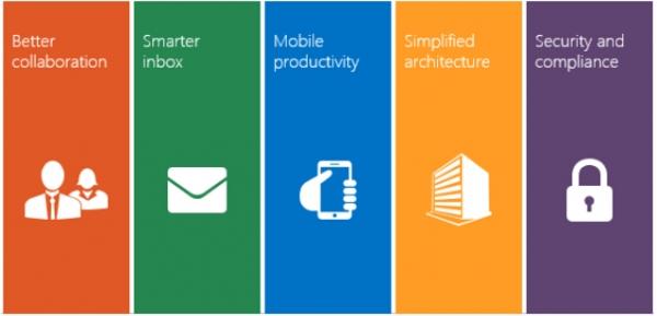微软推出Exchange Server 2016 包括防数据丢失等功能