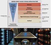 欧盟斥资800亿欧元支持由希捷牵头之高性能计算存储项目