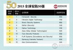 2015 全球安防企业50强前10大名单