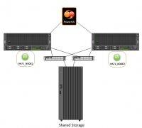 基于 SAN 的 IBM PowerHA 7.1 心跳配置
