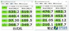 探索SSD固态硬盘在台式机和笔记本上性能差距