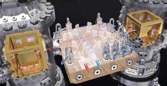 LISA探测器详解 引力波如何打败三体人?
