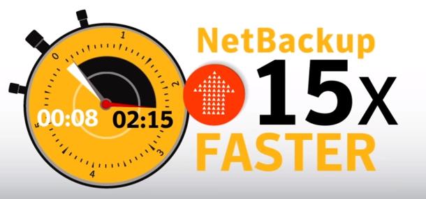 虚拟机备份比较 netbackup和Commvault