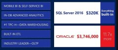 "微软SQL Server 2016瞄准Oracle数据库""开炮"""