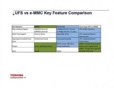 完爆eMMC 5.0:了解UFS 2.0新闪存标准