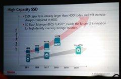 QLC是大幅提升容量的黑科技 东芝2018年就能出128TB的SSD硬盘了