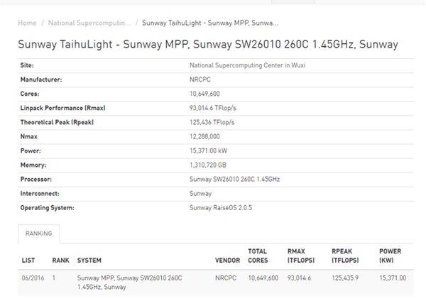 神威太湖之光超级计算机配置情况及性能列表