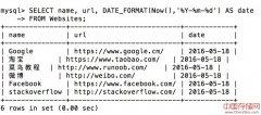 SQL FORMAT() 函数