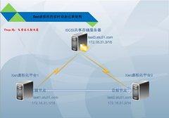 Xen虚拟化进阶篇-Xen平台下虚拟机的实时迁移