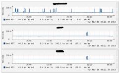 smokeping,一款开源的网络监控软件工具