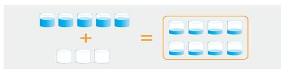 神州云科超融合平台计算存储资源聚合 为企业上云找到便捷方案