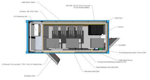 设计模块化数据中心的三种设施类型分析