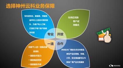 """神州云科首秀中国存储峰会,超融合""""价值观""""四座共鸣"""