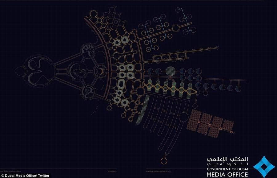 阿拉酋计划百年之后建造首个火星微型城市