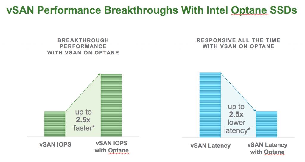 用了英特尔的闪腾SSD,vSAN性能提高2.5倍