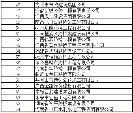 国内特大围标串标案持续发酵 5亿项目106家企业涉案12人被刑拘