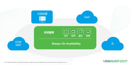 Veeam进入中国一年半:多云是撬动市场的最大机会