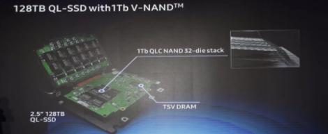 三星准备QLC NAND闪存量产 QLC是大势所趋
