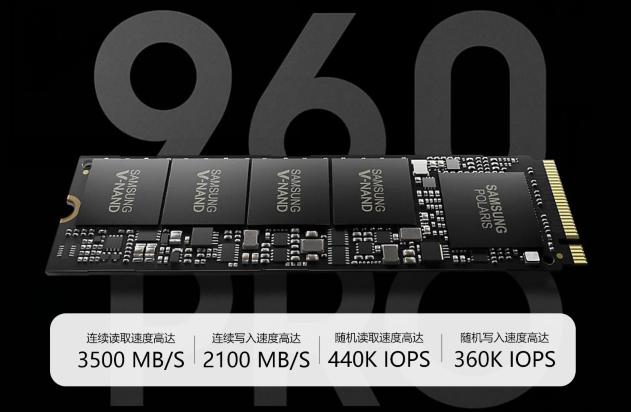 三星NVMe SSD 960 PRO 疾速引擎助力SSG战队粉丝嘉年华