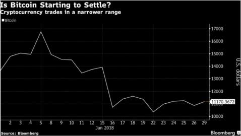比特币中国被收购 收购者系香港区块链投资基金所