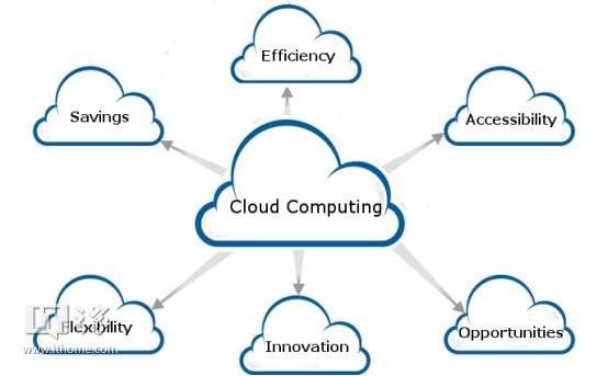 思科,到2021年,94%工作和计算由云数据中心处理,只有6%将由传统数据中心