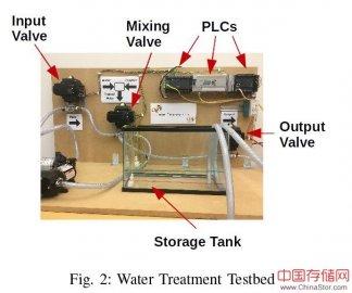 往水里投毒?解析针对工业控制系统的勒索攻击及防护措施