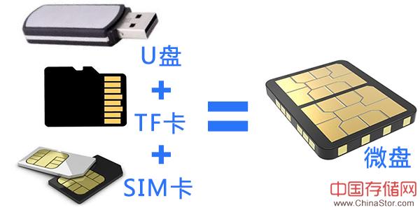 微盘=U盘+TF卡+双SIM