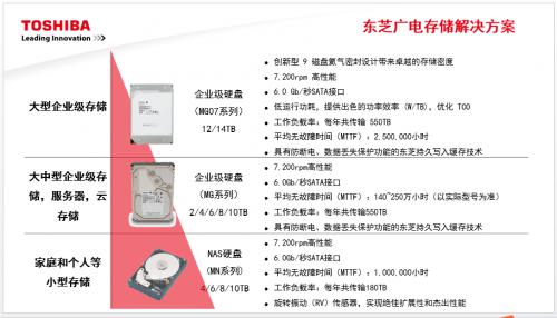 QNAP与东芝强强联合,共同应对广电行业存储需求