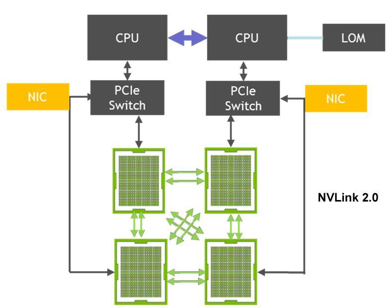烽火GPU高性能服务器助力武大超算中心建设